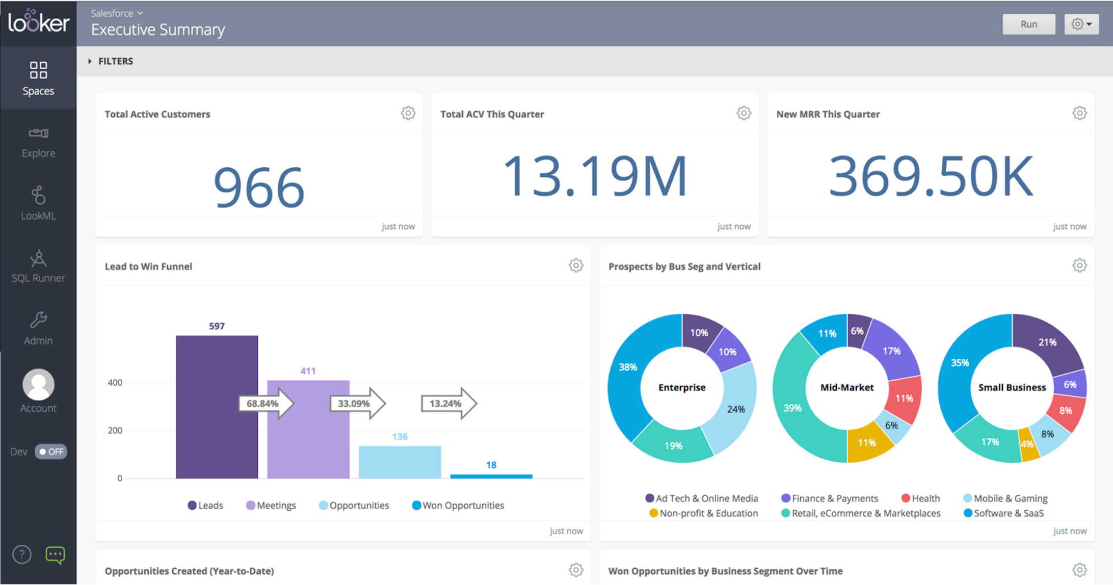 Improving Sales Operations in Salesforce | Looker