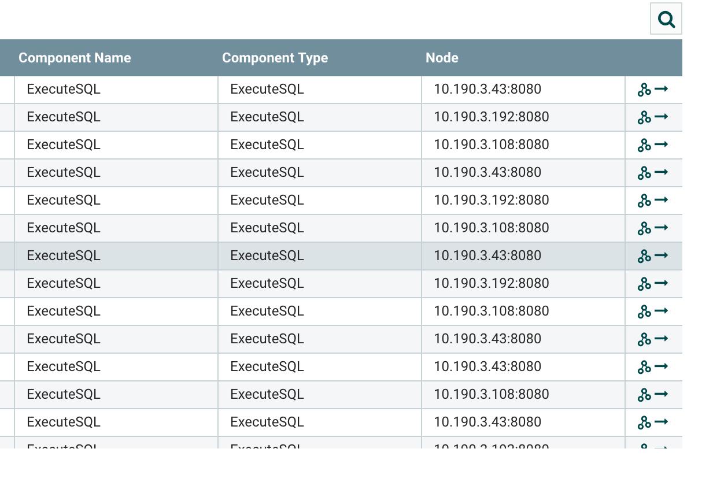 ExecuteSQL