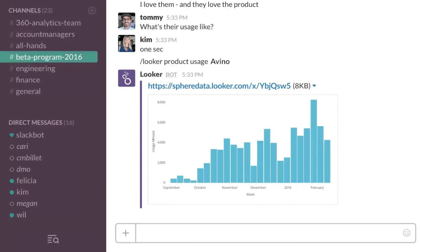 Why we created the Lookerbot for Slack | Looker